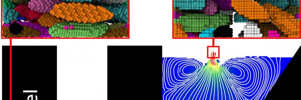 Herstellung von Keramikfolien präzise simulieren