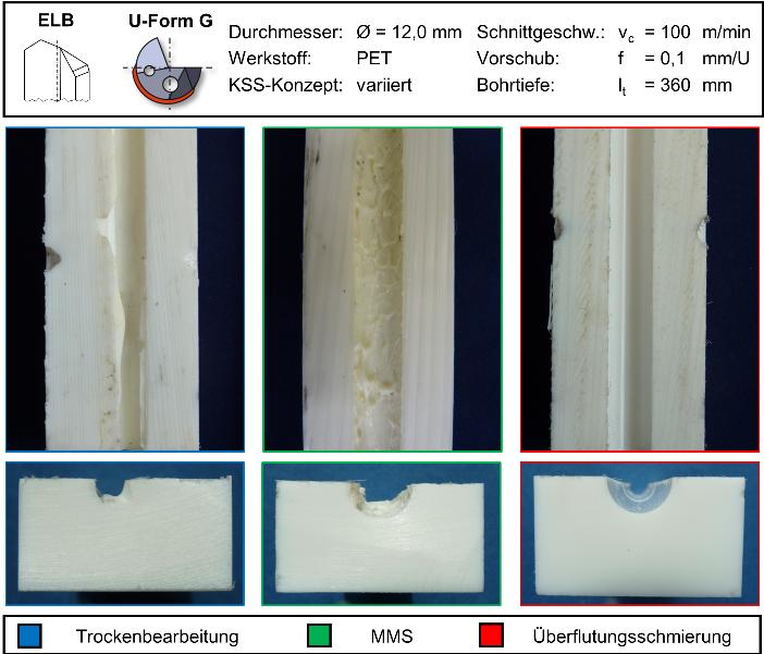 Abbildung 5: Resultierende Oberflächentopografien