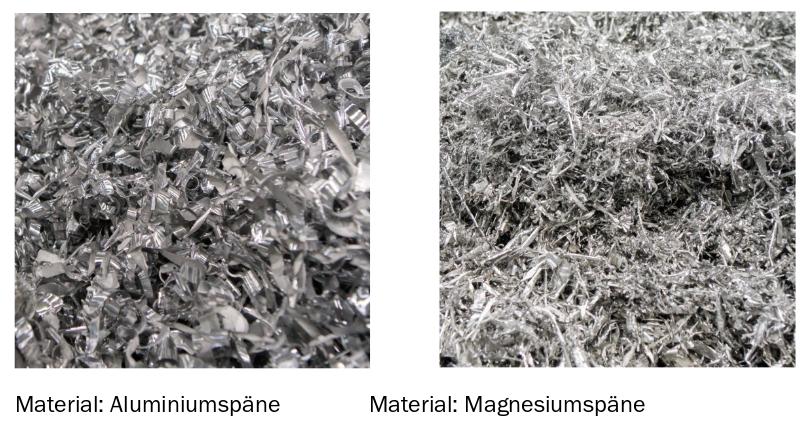 Aluminiumspäne, Magnesiumspäne