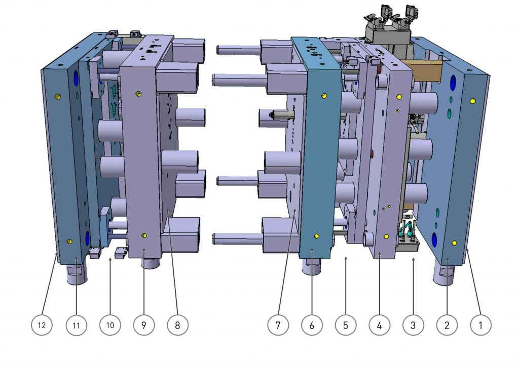 Die Stammform kann wahlweise mit einem 1fach- oder 4fach-Heißkanal mit hydraulischem Nadelverschluss-System ausgestattet werden. Der Aufbau der Stammform (von der festen zur beweglichen Seite) im Einzelnen: Isolierplatte (1), Werkzeug-Aufspannplatte (2), Heißkanal (3, im Bild 1fach), Zwischenplatte (4), Auswerferpaket feste Seite, hydraulisch betätigt (5), Formplatte feste Seite (6), Isolierplatten zur thermischen Entkopplung (7, 8), Formplatte bewegliche Seite (9), Auswerferpaket mechanisch betätigt (10), Werkzeug-Aufspannplatte (11), Isolierplatte (12) – Bild: GK Concept