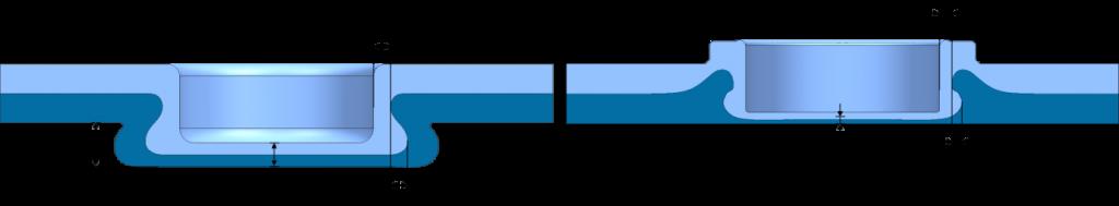 Abbildung2:Schematische Darstellung der Verbindungsquerschnitte:  a) konventionelle Clinch-Verbindung, b) Flach-Clinch-Verbindung