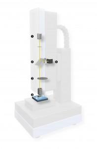 Bild 3:Das Licht der Hochleistungs-LED-Lichtquelle wird durch die Multi-Pinhole-Disc und das Objektiv auf die Oberfläche fokussiert, die das Licht reflektiert. Die Punktöffnung der Disc reduziert das Licht auf den Fokusanteil. Das Licht fällt auf die CCD-Kamera. Durch die Rotation der MPD wird die gesamte Probenoberfläche lückenlos gescannt: LED-Lichtquelle (1), Multi-Pinhole-Disc (2), Probenoberfläche (3), Spiegel (4) und CCD-Kamera (5) (Foto: NanoFocus)