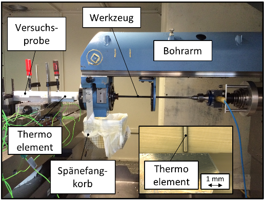 Abbildung 1: Experimenteller Versuchsaufbau