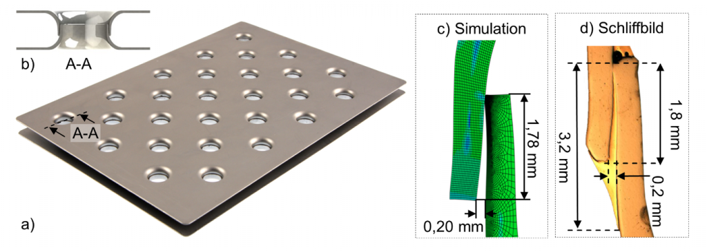 Abbildung 1: a) Isometrische Ansicht der Sandwichstruktur, b) Schnittansicht durch eine Kragenverbindung, c) Ergebnis der Simulation des Kragenziehens sowie der Kragenverbindung, d) Schliffbild einer Kragenverbindung