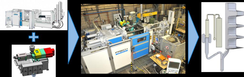 Abbildung 2: Hybride Druckgusszelle sowie Metall-Kunststoff Überlappscherzugprobe mit Nebenkavitätten