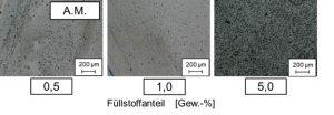 Bild 2: Beurteilung der Nanofüllstoff-Dispergierung nach der Compoundierung mithilfe von Dünnschnitten [10]