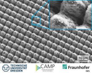 Die Arbeit »Herstellung von großflächigen, zwei- und dreistufigen multi-skaligen Strukturen mit multifunktionalen Oberflächeneigenschaften mittels Laserbasierten Methoden« wurde von der Deutschen Forschungsgemeinschaft (DFG) gefördert.