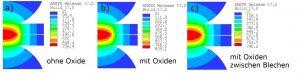 Abbildung 6 Darstellung der Simulationsergebnisse der FE-Analyse (direkte Kopplung) für verschiedene Oxidschichtzustände zwischen Elektrode-Blech und Blech-Blech