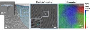 Nano-Eindruck mit erzeugten Versetzungen und Verdichtung des Superkristalls. Grafik: TU Hamburg