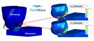Abb. 1: Mechanische Belastung (Max. Hauptnormalspannung) eines Werkzeugs bei unterschiedlichen Schnittgeschwindigkeiten, berechnet mit dem kommerziellen System AdvantEdge v7.7 (Third Wave Systems, Inc. USA)