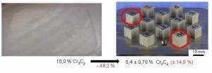 Abbildung 3: Pulverbett und mittels LPBF gebaute Würfel eines Baujobs aus X40CrMoV5-1 mit 10% Cr3C2-Karbiden; Verlust von Cr3C2-Karbiden durch Abbrand: 48%; Ungleichverteilung der Karbidpartikel zwischen Würfel 1 und 11: 14,9%