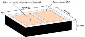 Abbildung 2: Skizze des Aufbaus einer Hybridisolation aus papierabgeleiteter Keramik (Inlays) und OFC-Keramik (Rahmen)