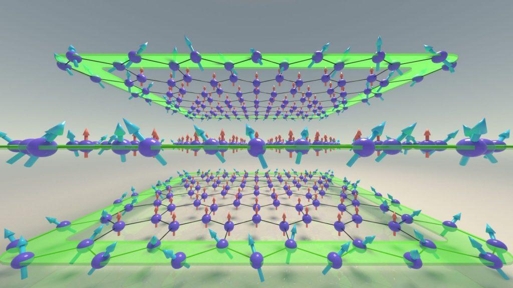 Künstlerische Darstellung magnonischer Wellen an den Kanten eines 2D-van-der-Waals-Materials (grün hervorgehoben). Die Pfeile symbolisieren die magnetischen Momente, die in drei Schichten jeweils bienenwabenförmig angeordnet sind. Copyright: Forschungszentrum Jülich